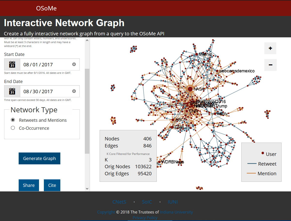 Screenshot from OSoMe Network Tool